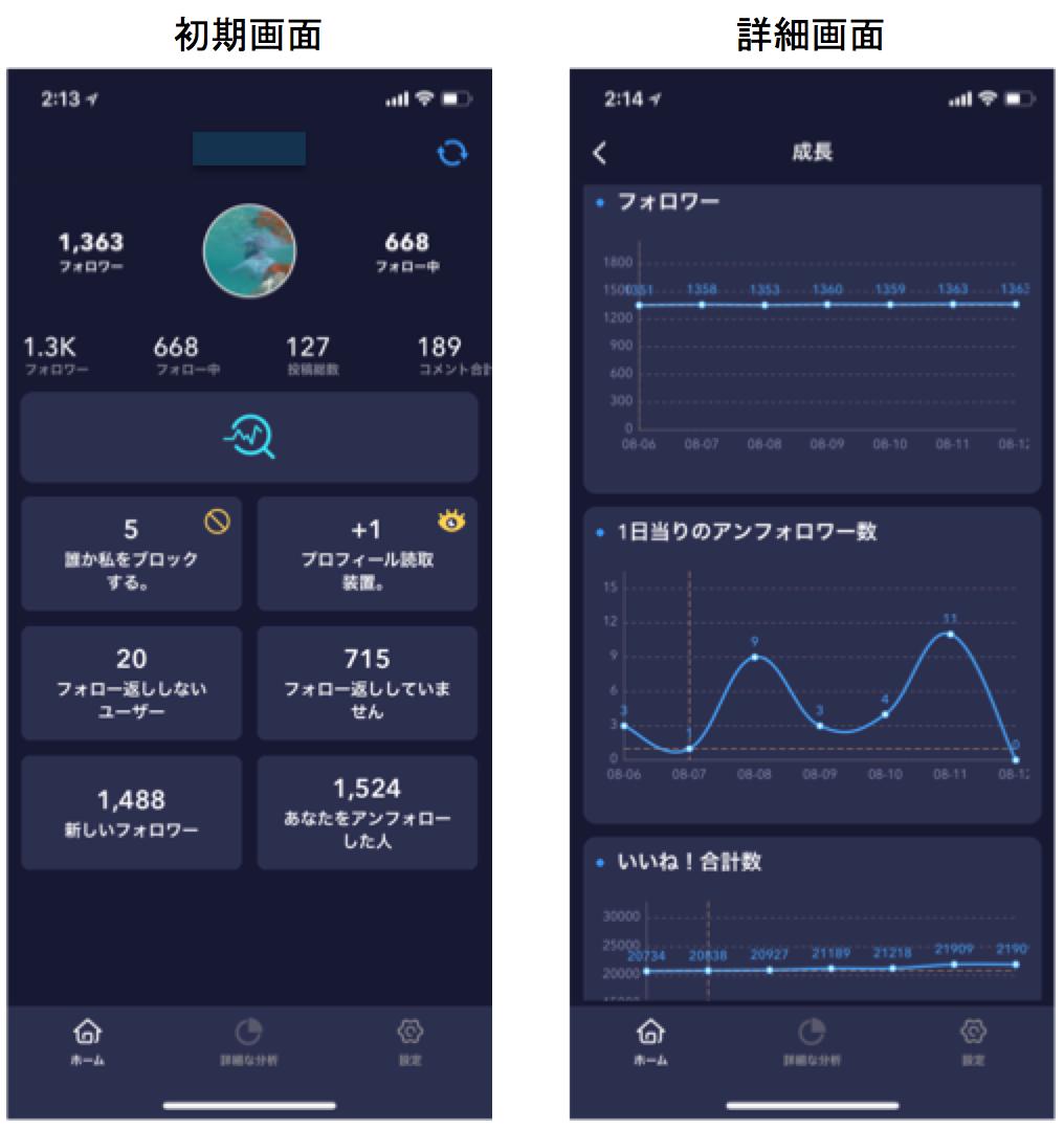 インスタアカウント分析アプリ