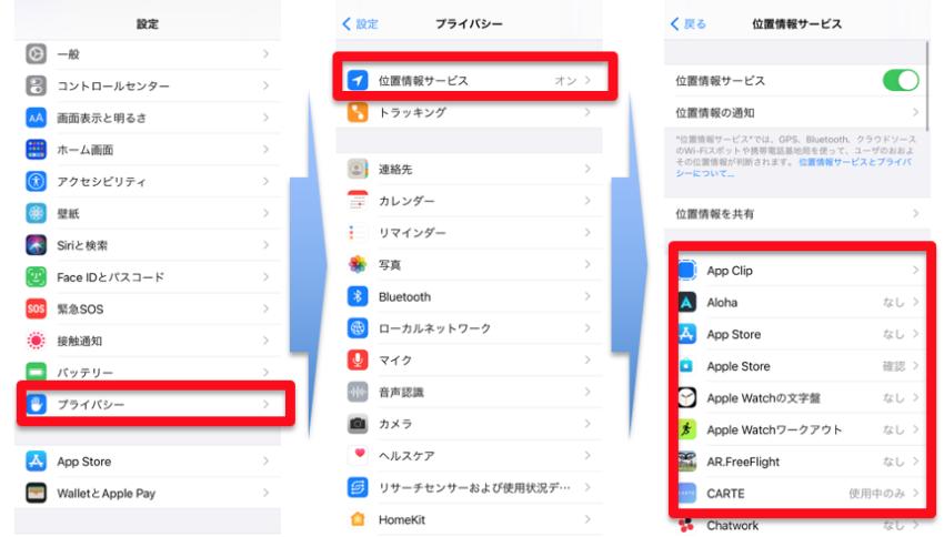 アプリごとの位置情報設定