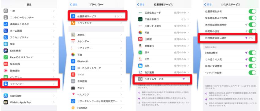 iphoneの位置情報をオフにする手順